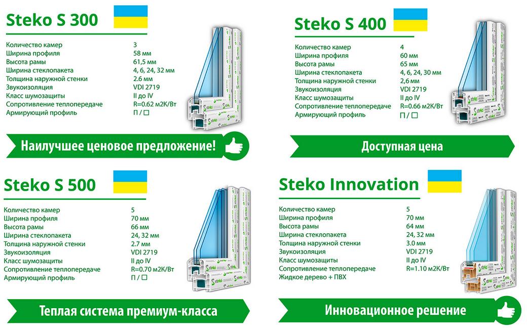 Steko_S_Harkov