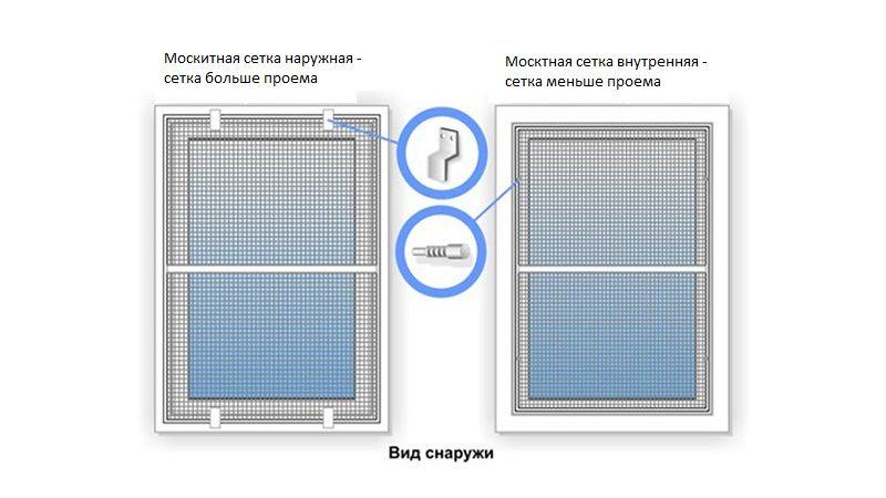 moskitnye_setki