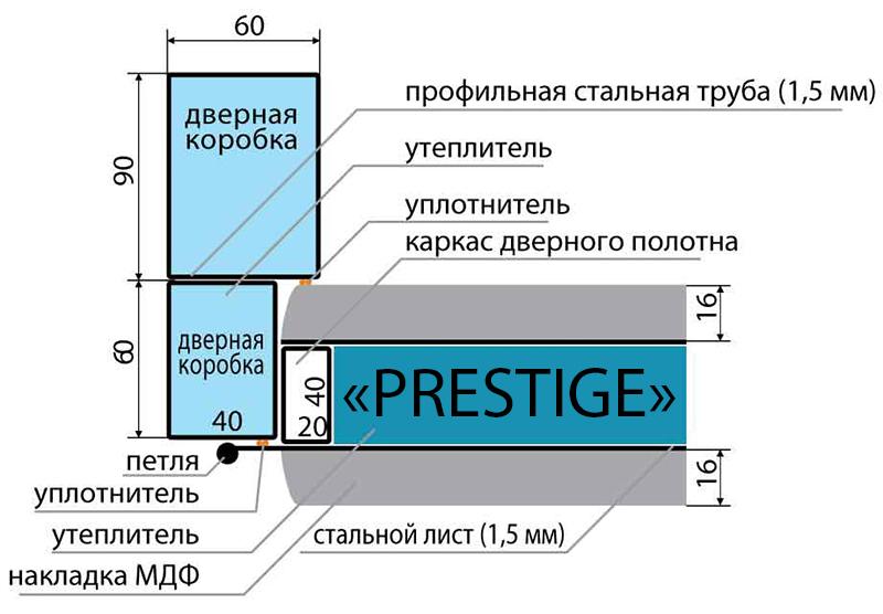 prestige-konstruktiv