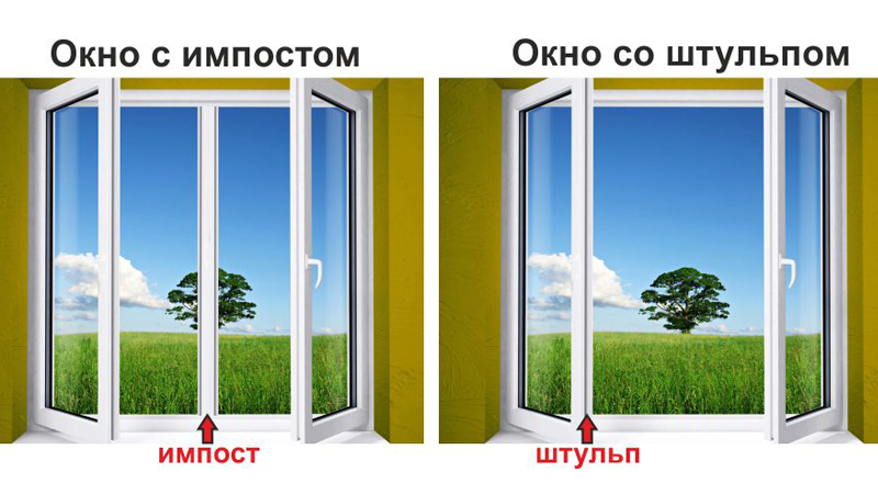 shtulpovoe_i_obychnoe_okno