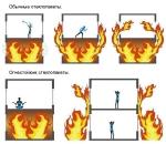 Как ведут себя пластиковые окна при пожаре
